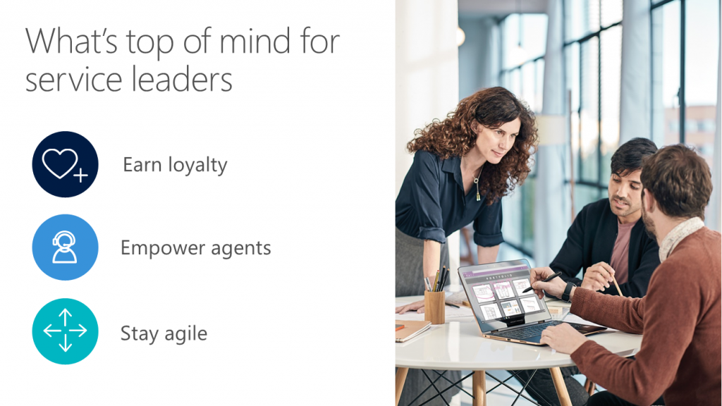 dynamics of communication and customer service Customer service in dynamics 365, users have the ability to raise all  desk for  dynamics 365 (a central interface enabling communication.